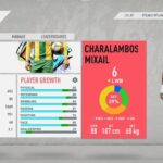 OMONOIA ESPORTS | Ο Χαράλαμπος Μιχαήλ για την κατάκτηση του πρωταθλήματος